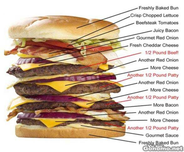 Heart Attack Grill et son burger de la mort ! :o