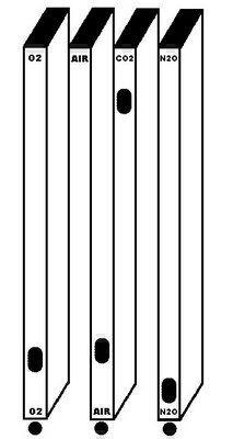 Alors combien de barres voyez vous ?